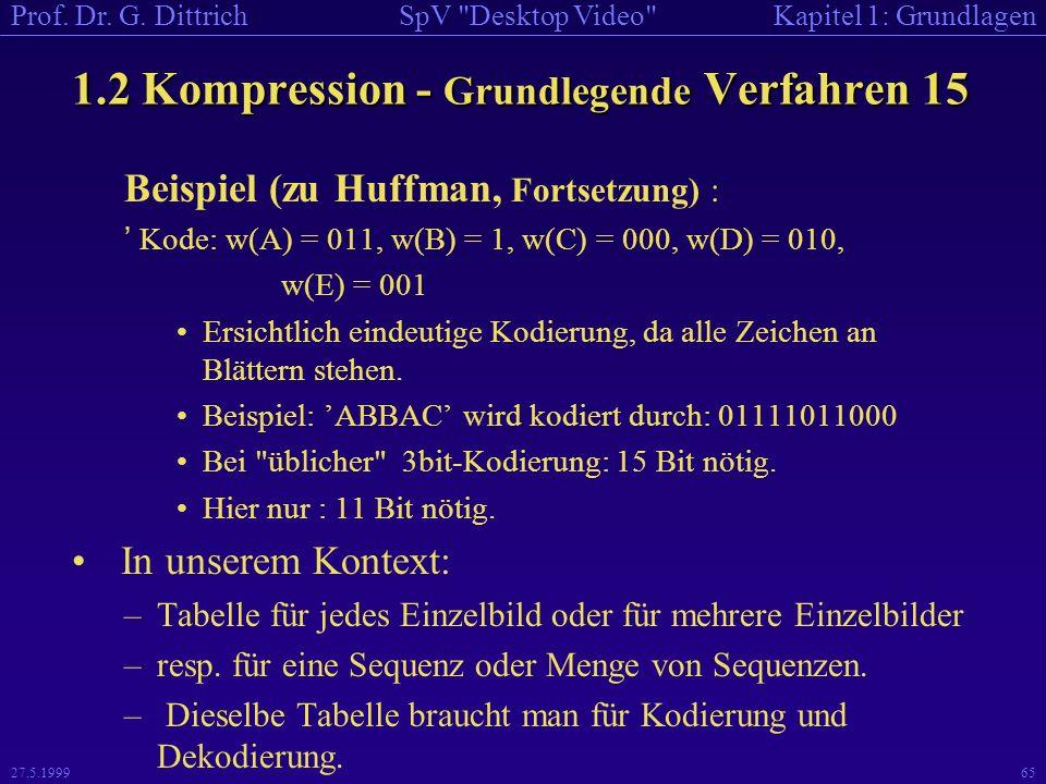 1.2 Kompression - Grundlegende Verfahren 15