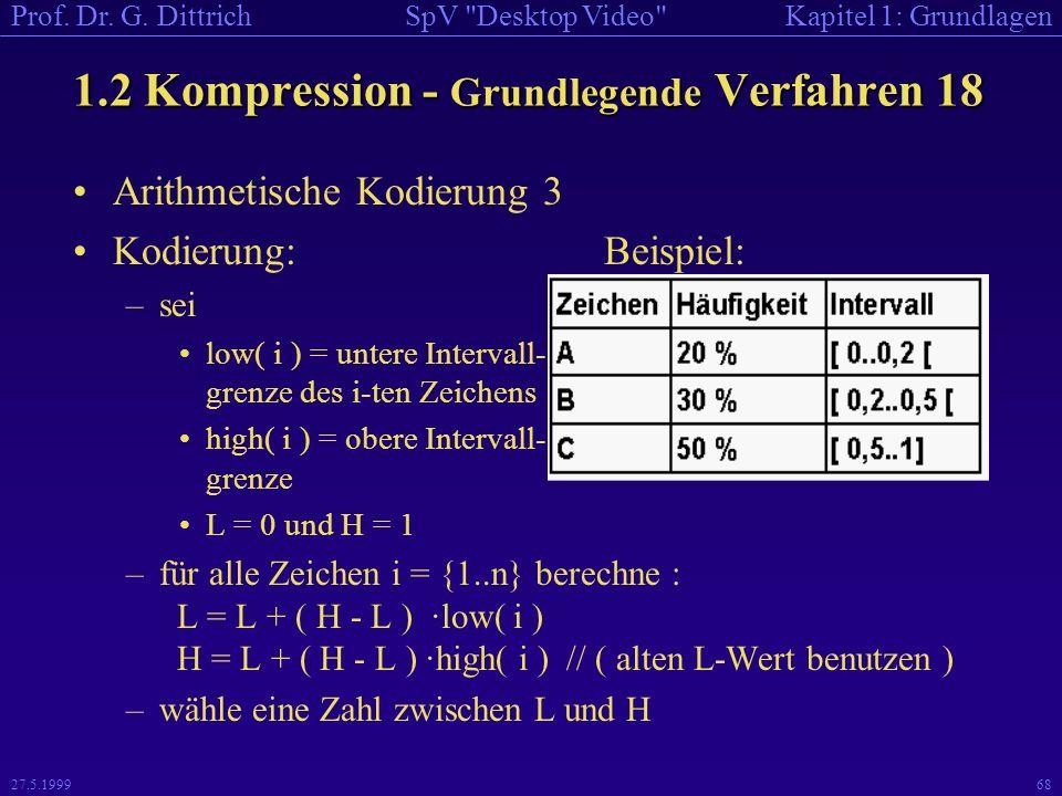 1.2 Kompression - Grundlegende Verfahren 18