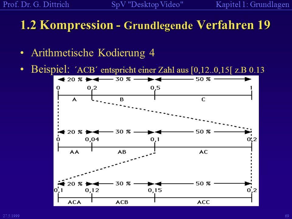 1.2 Kompression - Grundlegende Verfahren 19