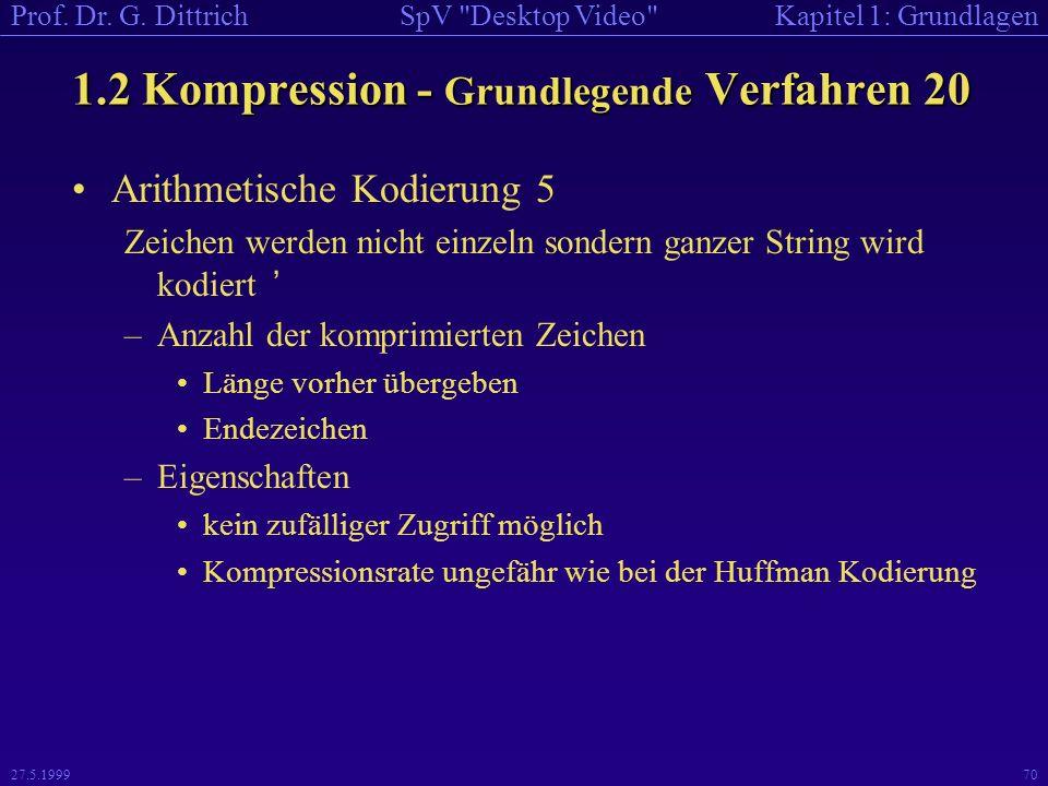 1.2 Kompression - Grundlegende Verfahren 20