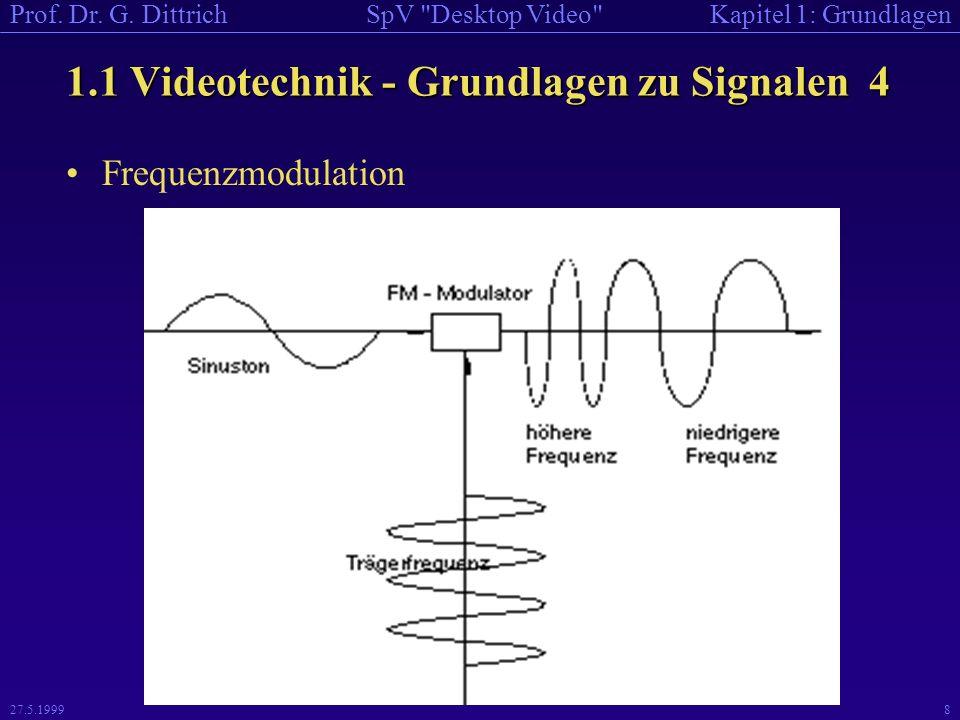 1.1 Videotechnik - Grundlagen zu Signalen 4