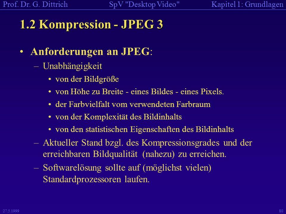 1.2 Kompression - JPEG 3 Anforderungen an JPEG: Unabhängigkeit