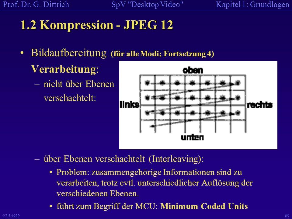 1.2 Kompression - JPEG 12 Bildaufbereitung (für alle Modi; Fortsetzung 4) Verarbeitung: nicht über Ebenen.