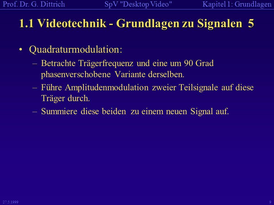 1.1 Videotechnik - Grundlagen zu Signalen 5