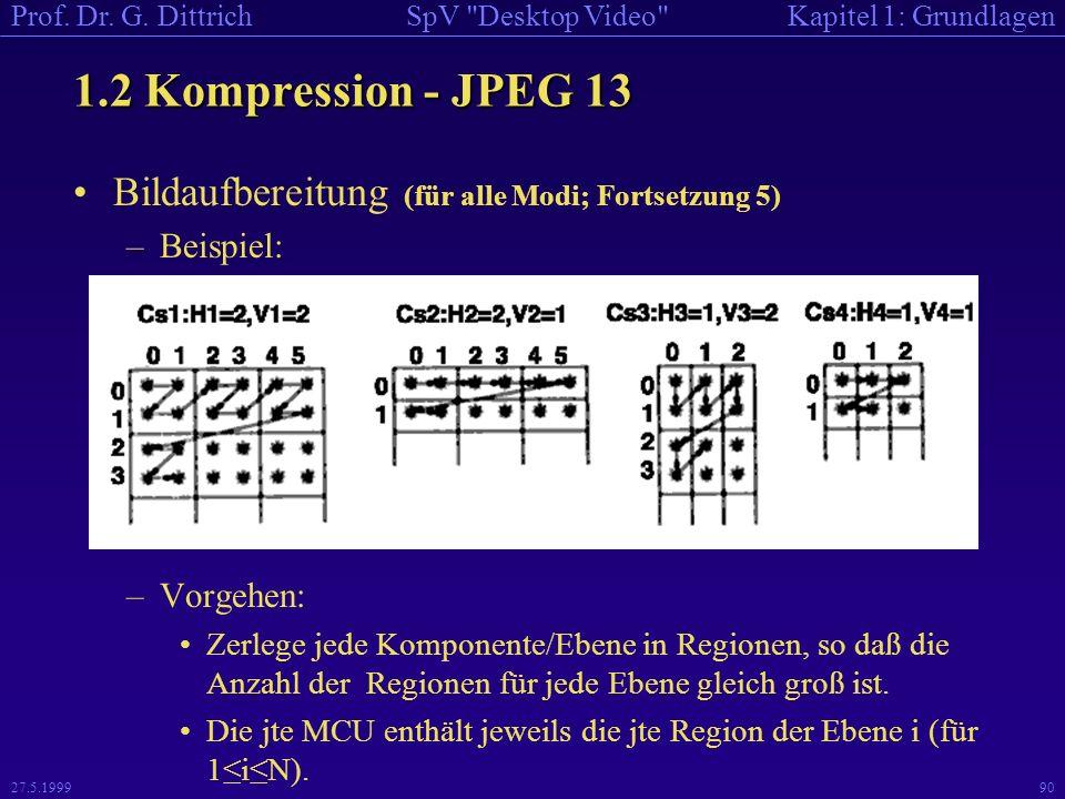 1.2 Kompression - JPEG 13 Bildaufbereitung (für alle Modi; Fortsetzung 5) Beispiel: Vorgehen: