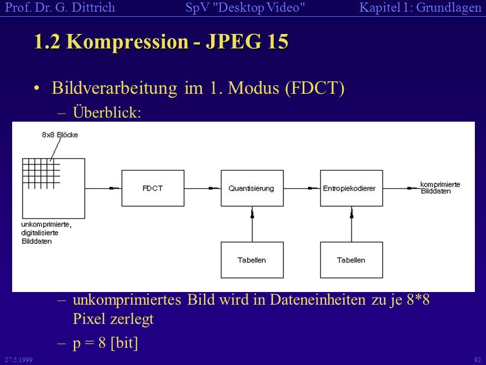 1.2 Kompression - JPEG 15 Bildverarbeitung im 1. Modus (FDCT)