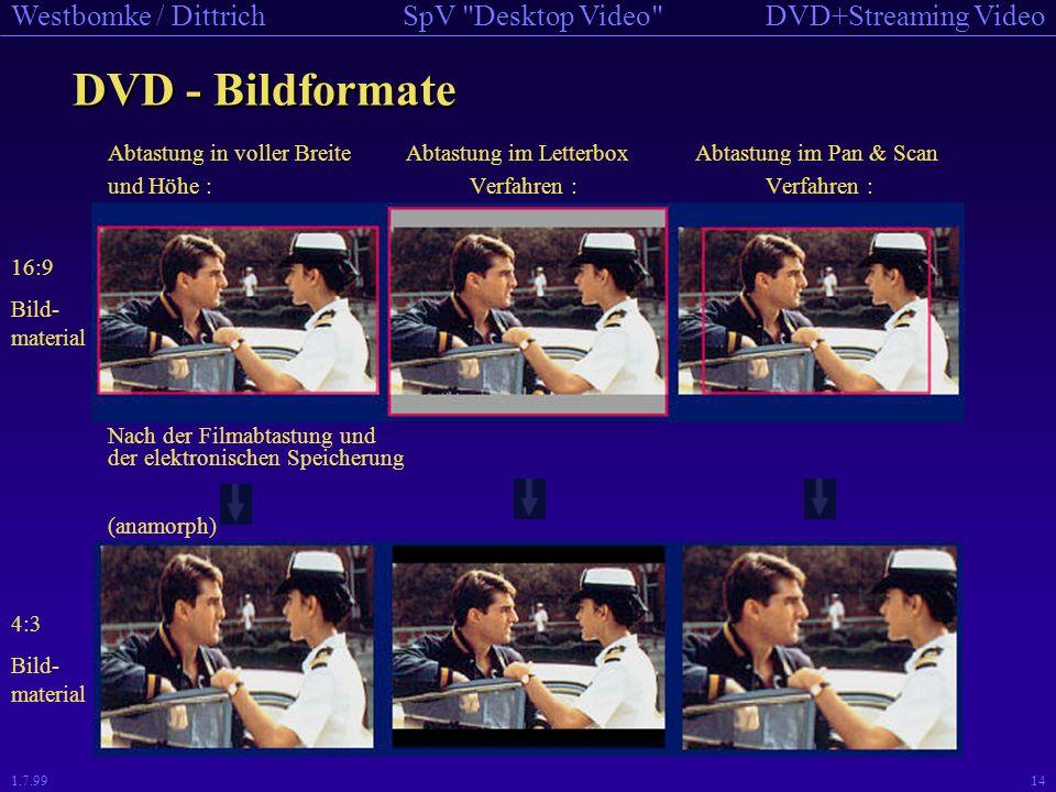 DVD - Bildformate Abtastung in voller Breite Abtastung im Letterbox Abtastung im Pan & Scan.