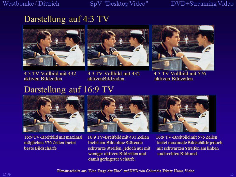 Darstellung auf 4:3 TV Darstellung auf 16:9 TV