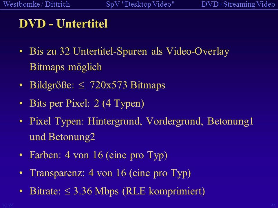 DVD - Untertitel Bis zu 32 Untertitel-Spuren als Video-Overlay Bitmaps möglich. Bildgröße:  720x573 Bitmaps.