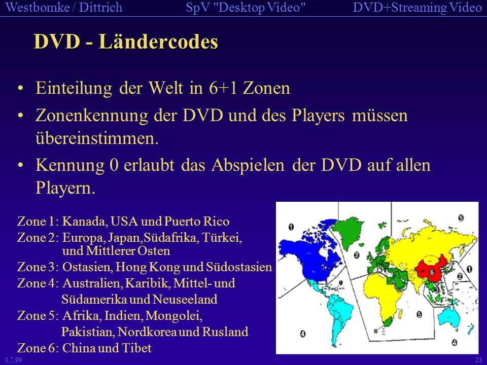 DVD - Ländercodes Einteilung der Welt in 6+1 Zonen