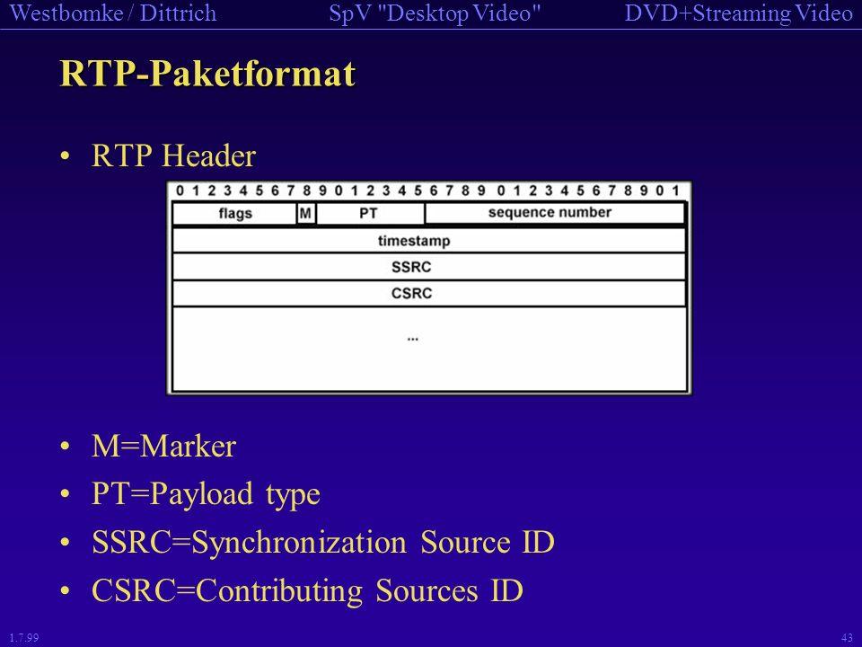 RTP-Paketformat RTP Header M=Marker PT=Payload type