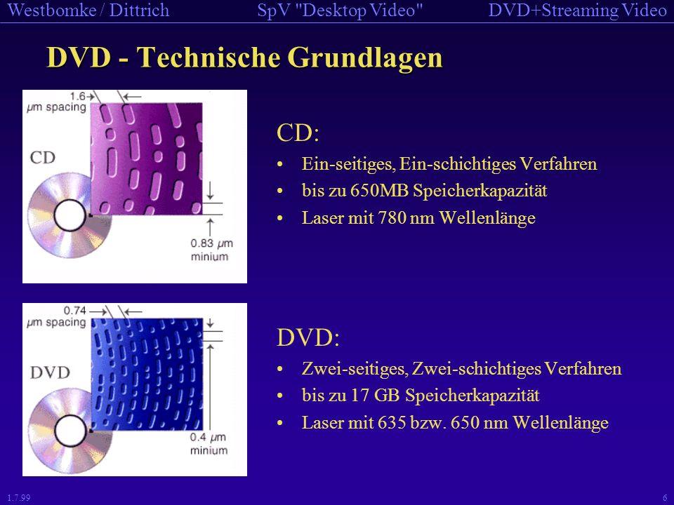 DVD - Technische Grundlagen