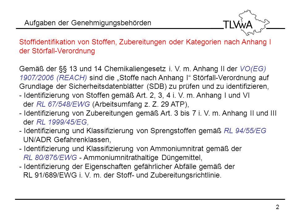 Aufgaben der Genehmigungsbehörden