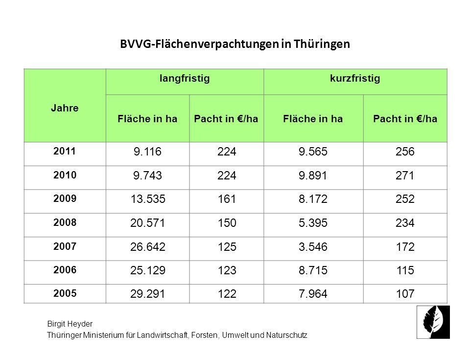 BVVG-Flächenverpachtungen in Thüringen