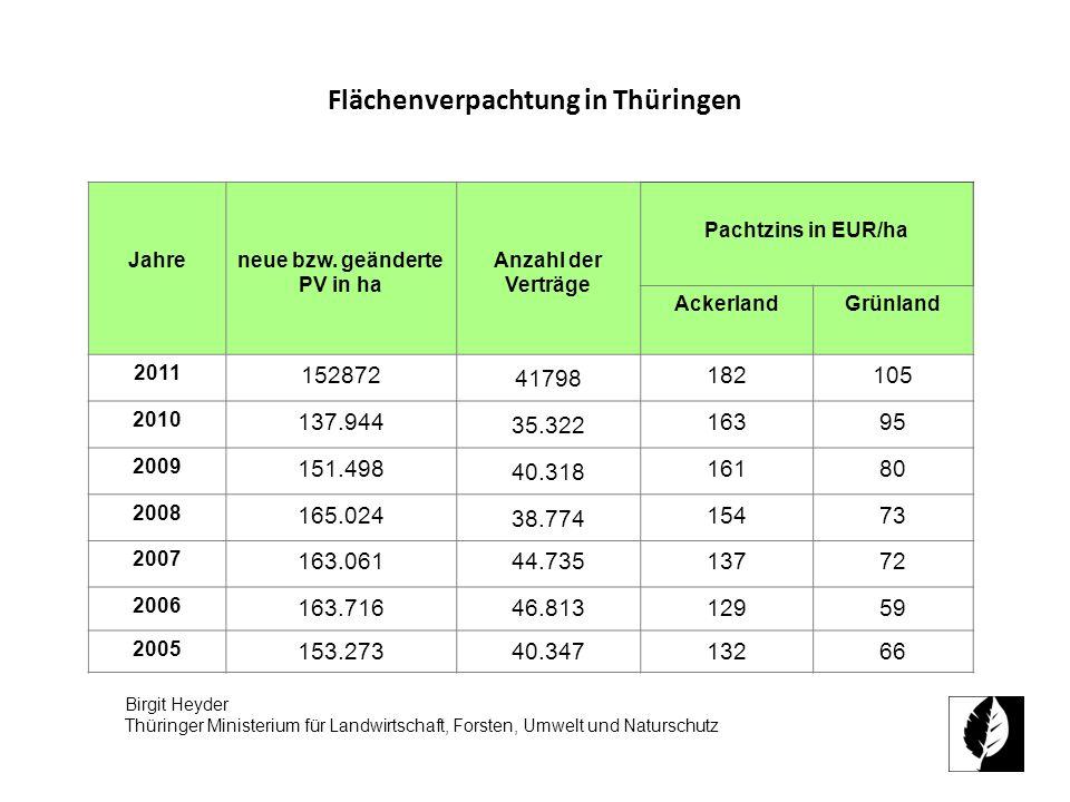 Flächenverpachtung in Thüringen