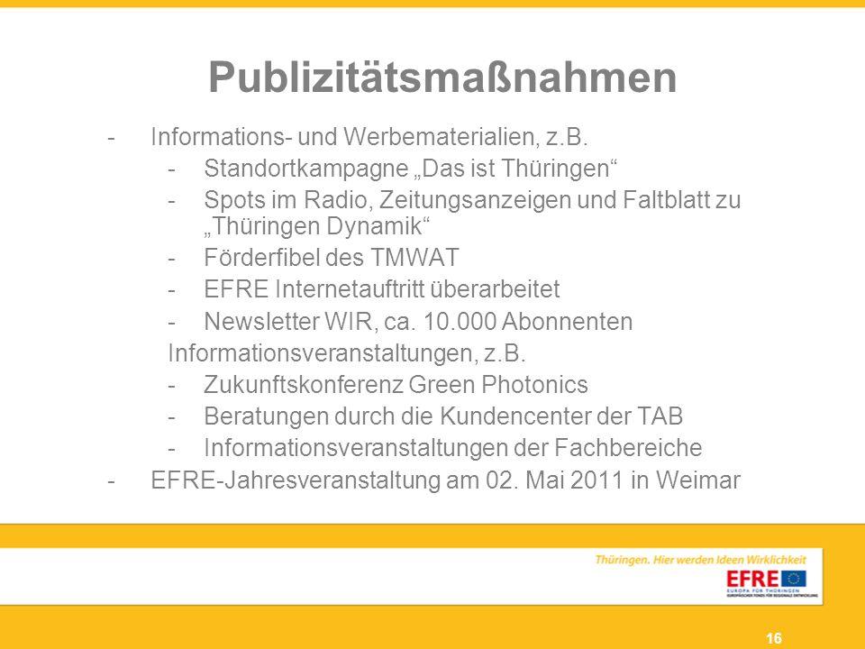 Publizitätsmaßnahmen