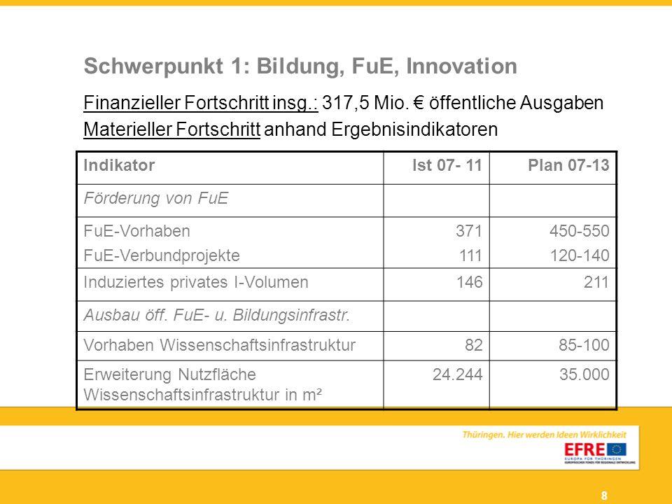 Schwerpunkt 1: Bildung, FuE, Innovation