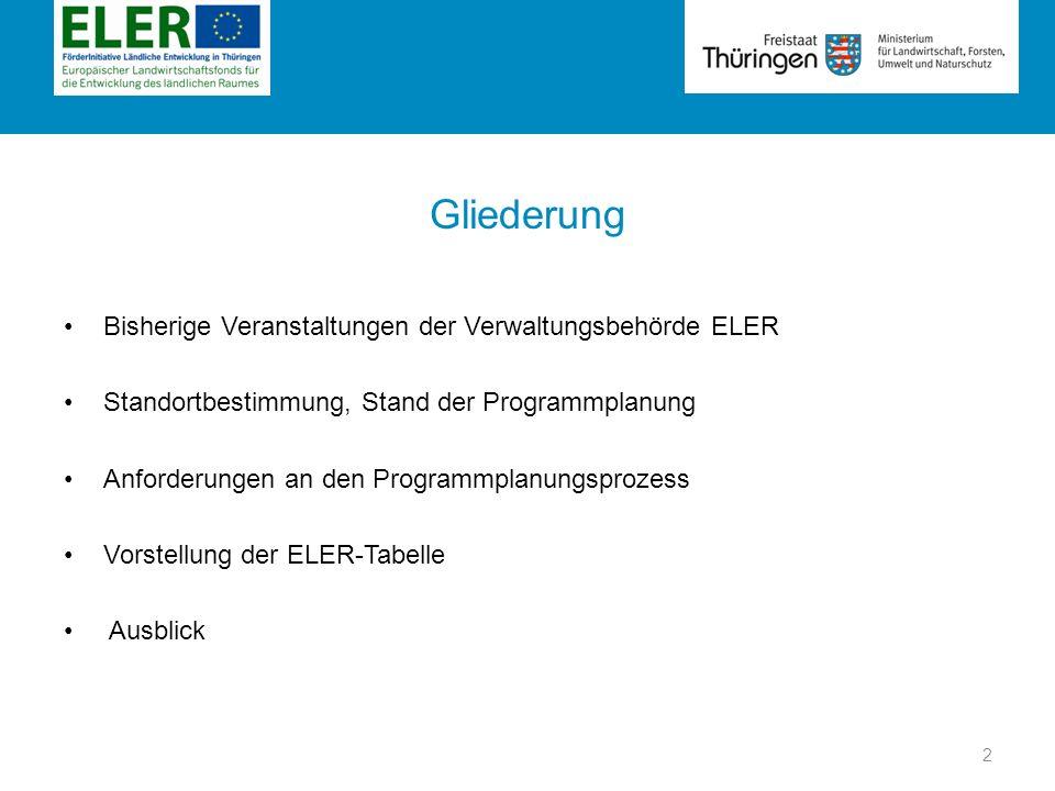 Gliederung Bisherige Veranstaltungen der Verwaltungsbehörde ELER