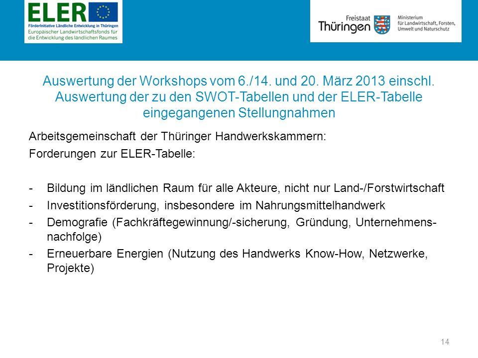 Auswertung der Workshops vom 6. /14. und 20. März 2013 einschl