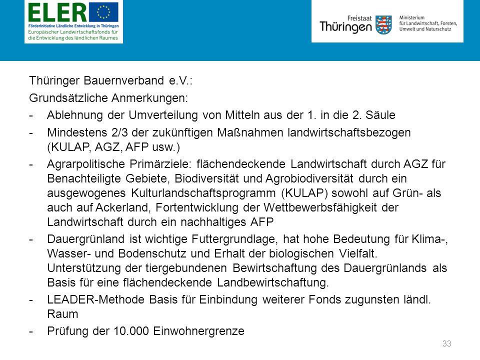 Thüringer Bauernverband e.V.: