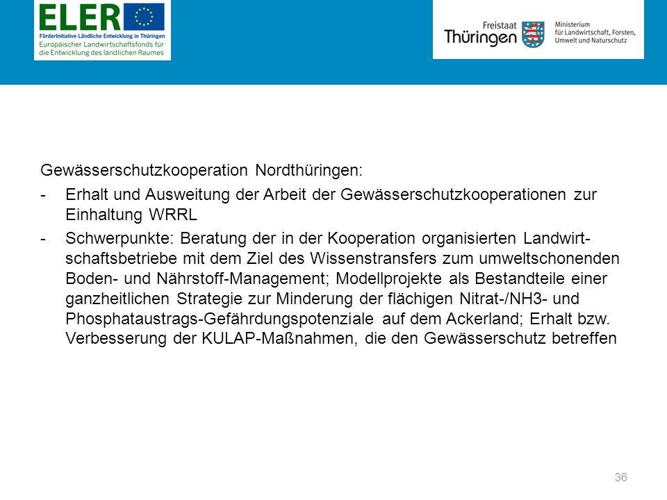 Gewässerschutzkooperation Nordthüringen: