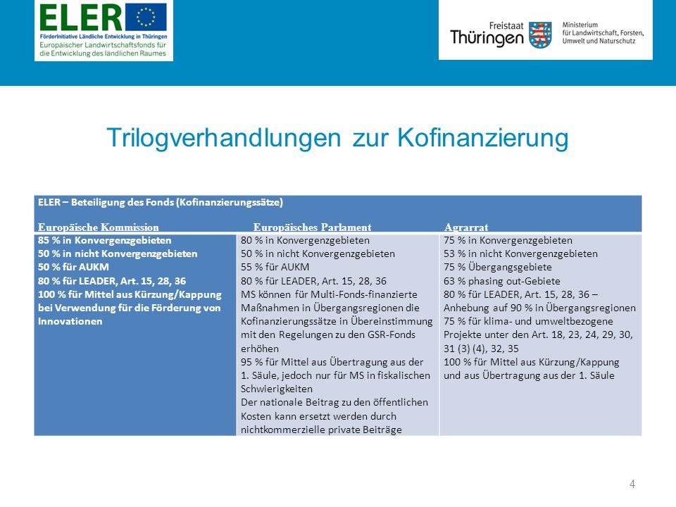 Trilogverhandlungen zur Kofinanzierung