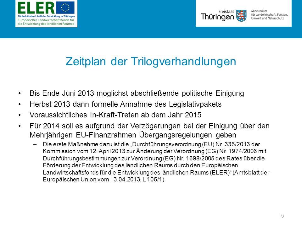 Zeitplan der Trilogverhandlungen