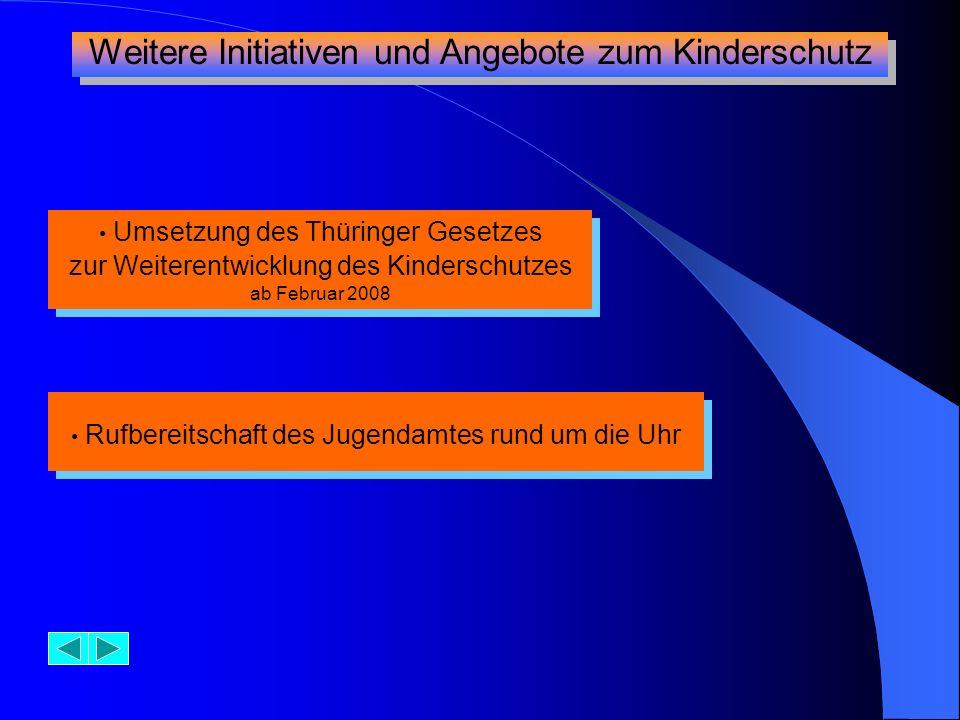Weitere Initiativen und Angebote zum Kinderschutz