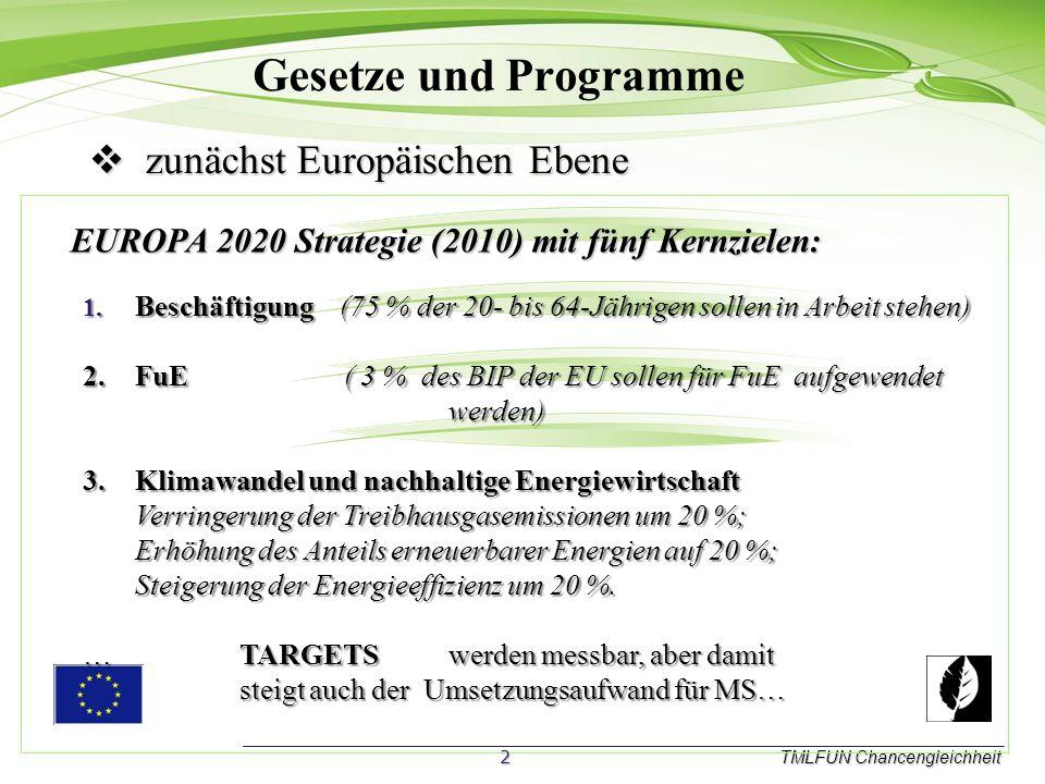 Gesetze und Programme zunächst Europäischen Ebene