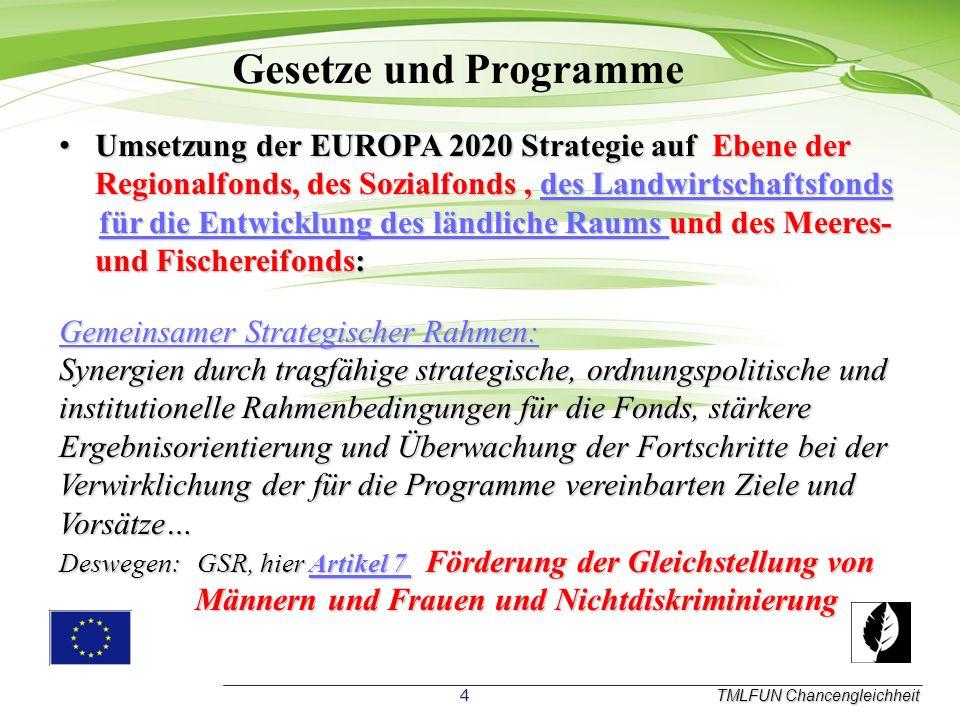 Gesetze und Programme Umsetzung der EUROPA 2020 Strategie auf Ebene der. Regionalfonds, des Sozialfonds , des Landwirtschaftsfonds.