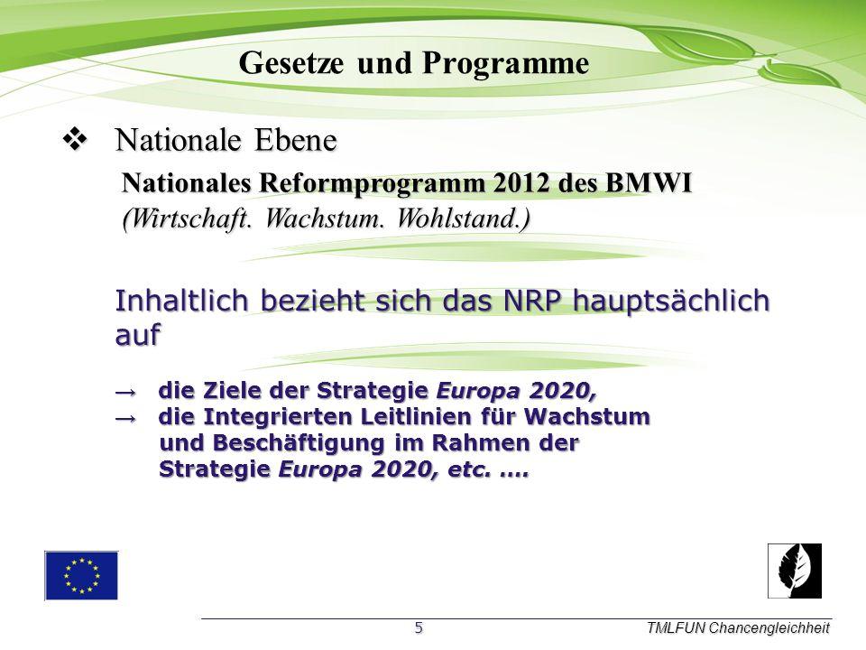 Gesetze und Programme Nationale Ebene