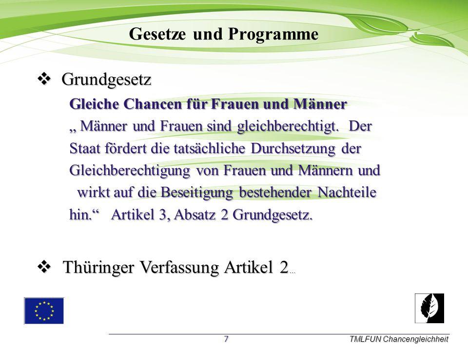 Gesetze und Programme Grundgesetz Thüringer Verfassung Artikel 2…
