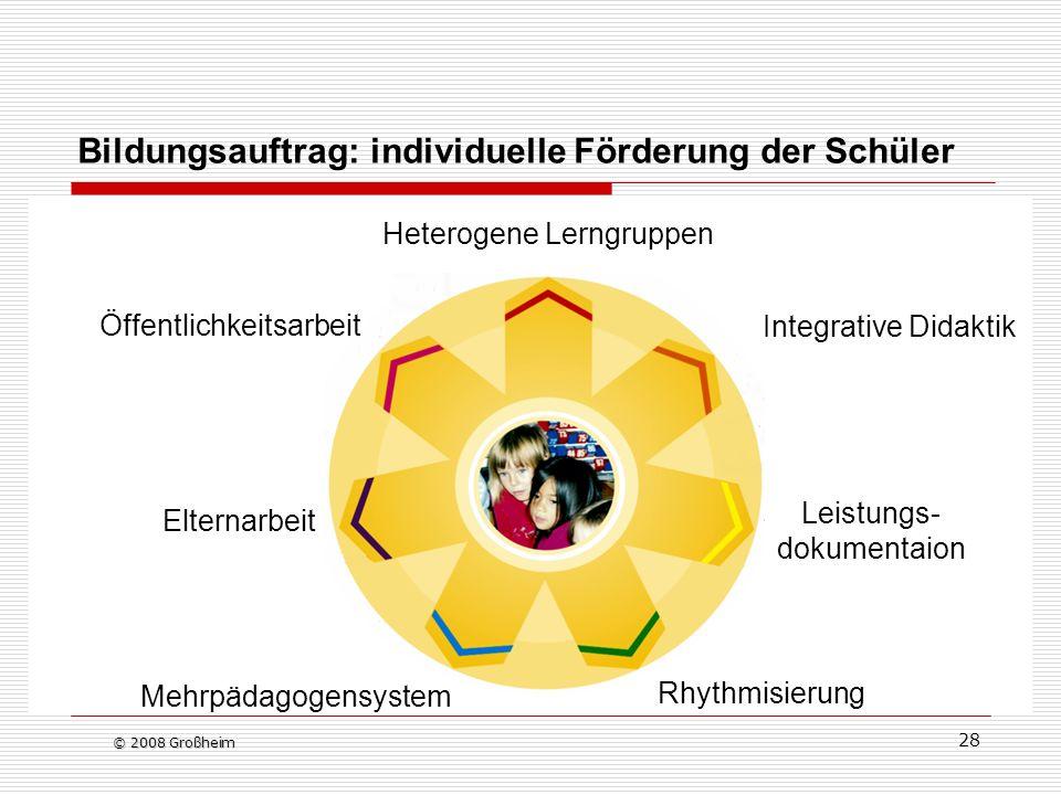 Bildungsauftrag: individuelle Förderung der Schüler