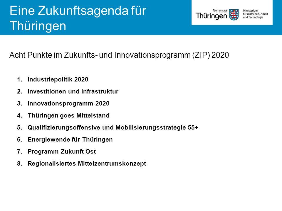 Eine Zukunftsagenda für Thüringen
