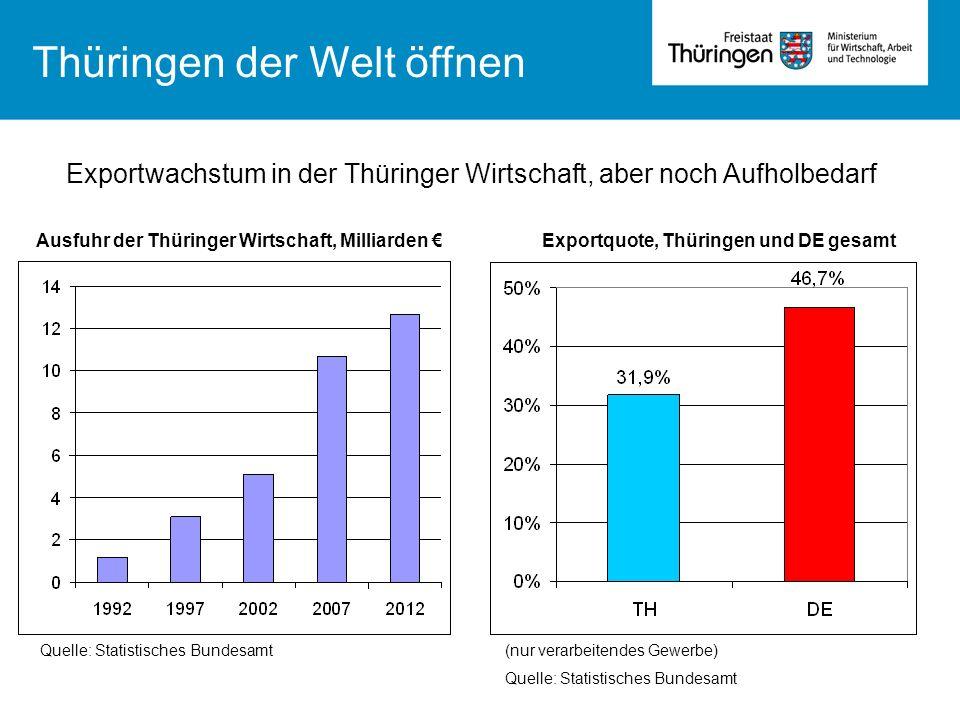 Thüringen der Welt öffnen