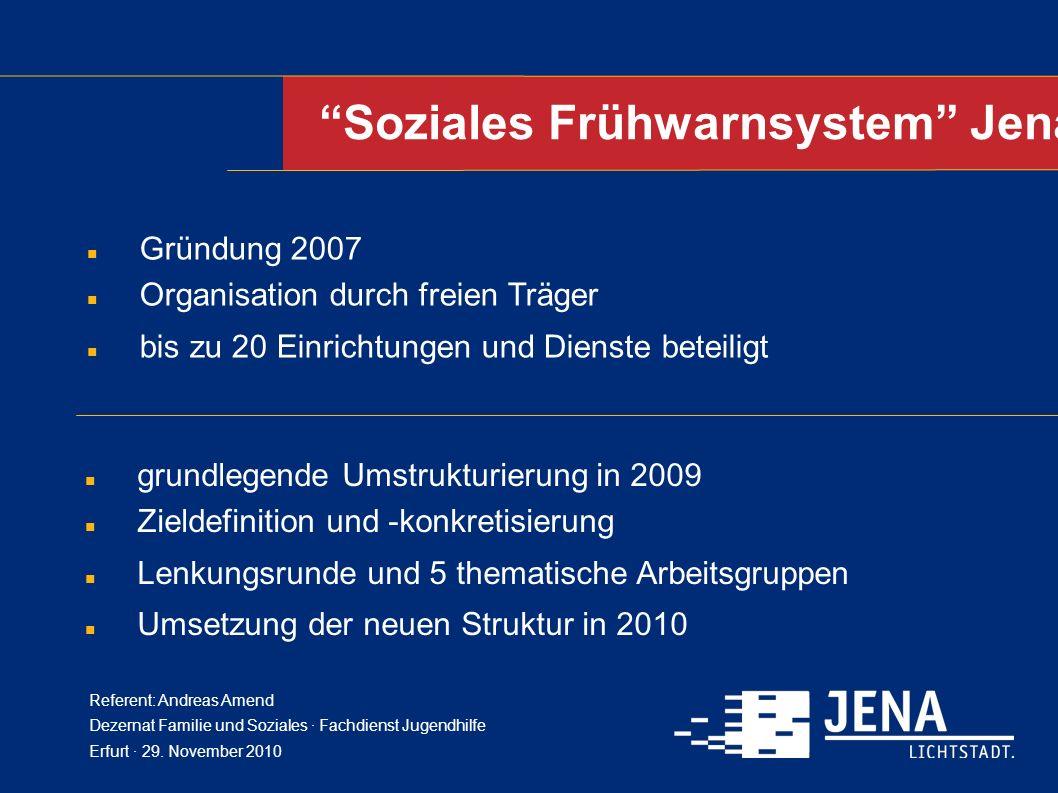 Soziales Frühwarnsystem Jena