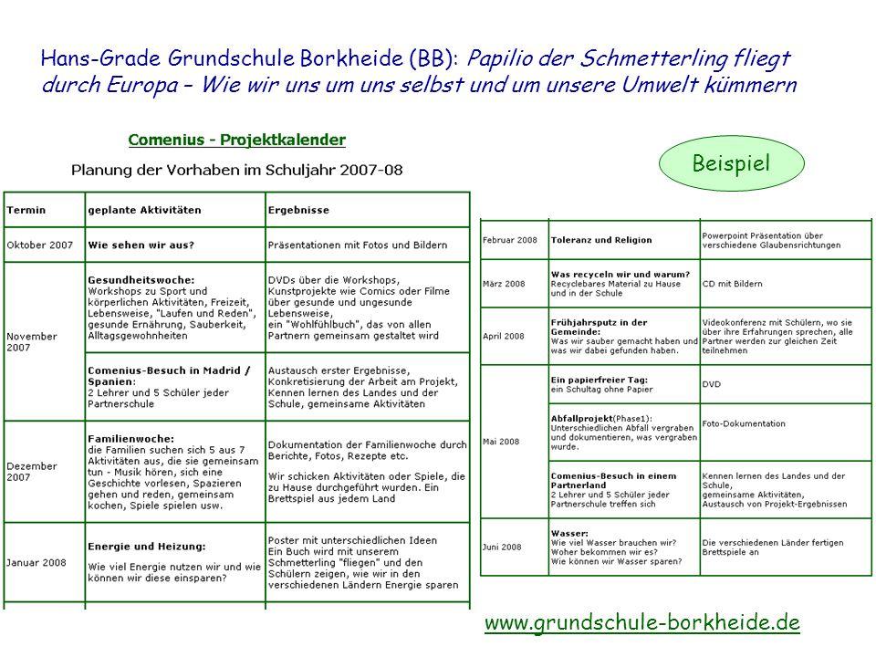 Hans-Grade Grundschule Borkheide (BB): Papilio der Schmetterling fliegt durch Europa – Wie wir uns um uns selbst und um unsere Umwelt kümmern