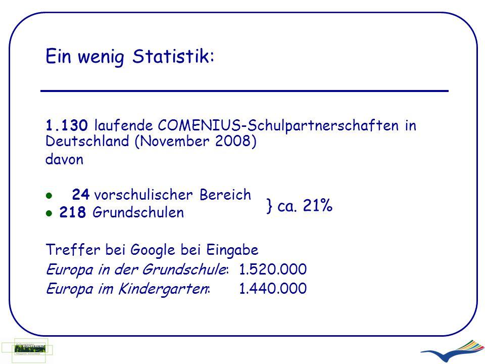 Ein wenig Statistik: } ca. 21%
