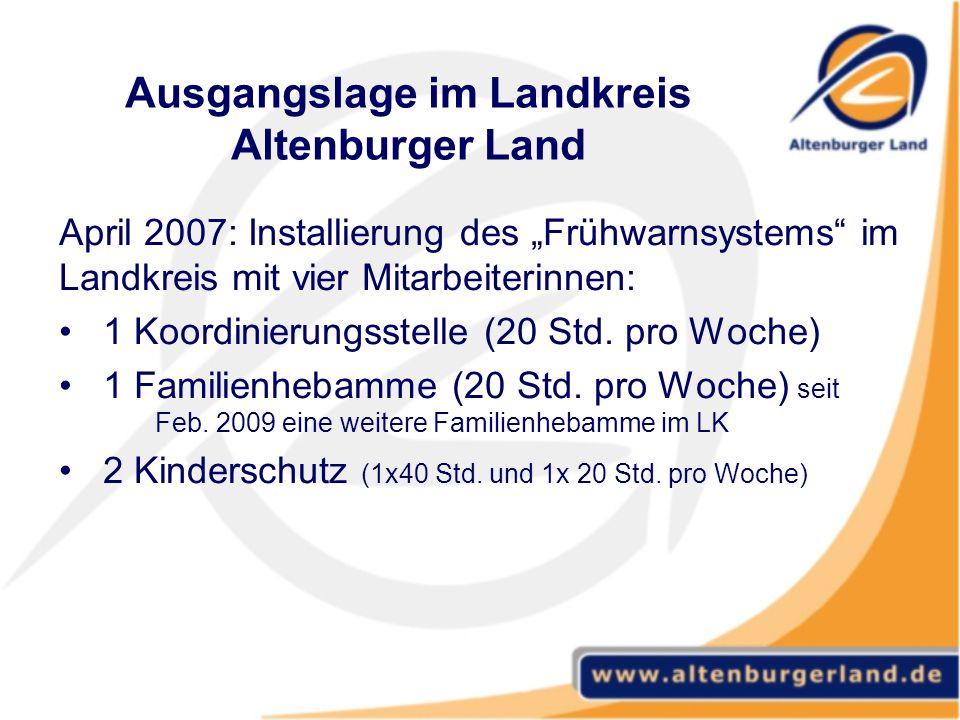 Ausgangslage im Landkreis Altenburger Land
