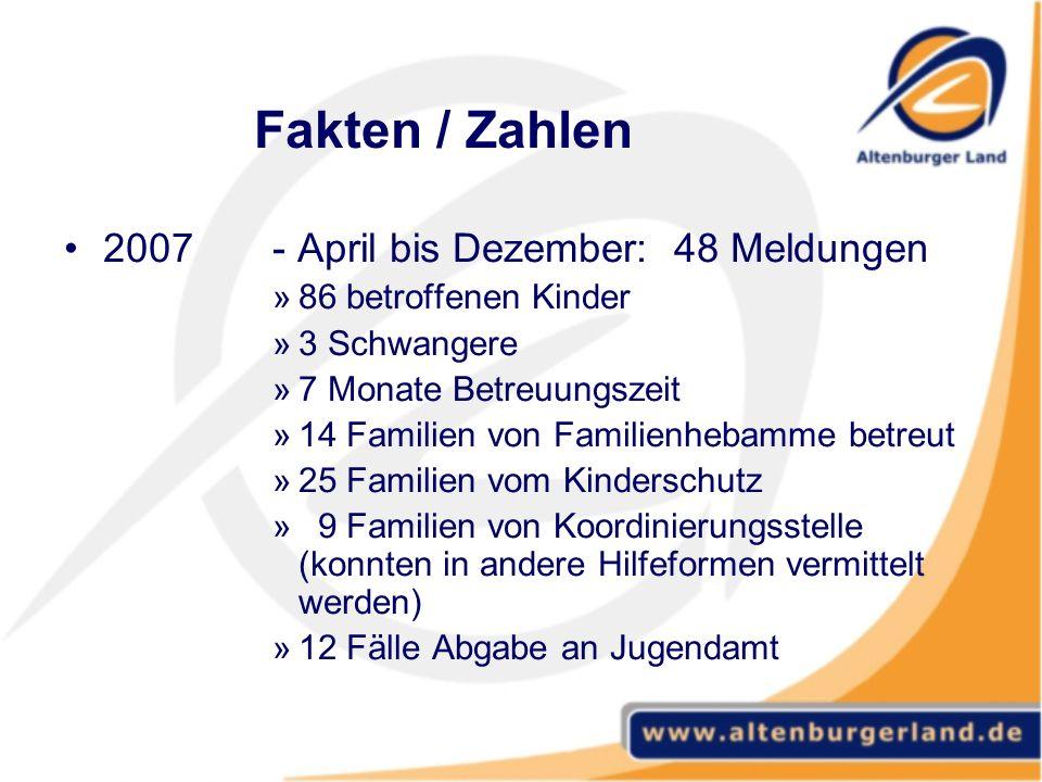 Fakten / Zahlen 2007 - April bis Dezember: 48 Meldungen