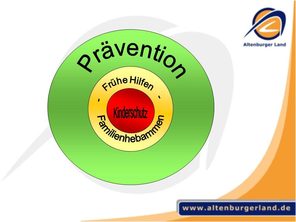 Prävention - Frühe Hilfen - Kinderschutz Familienhebammen