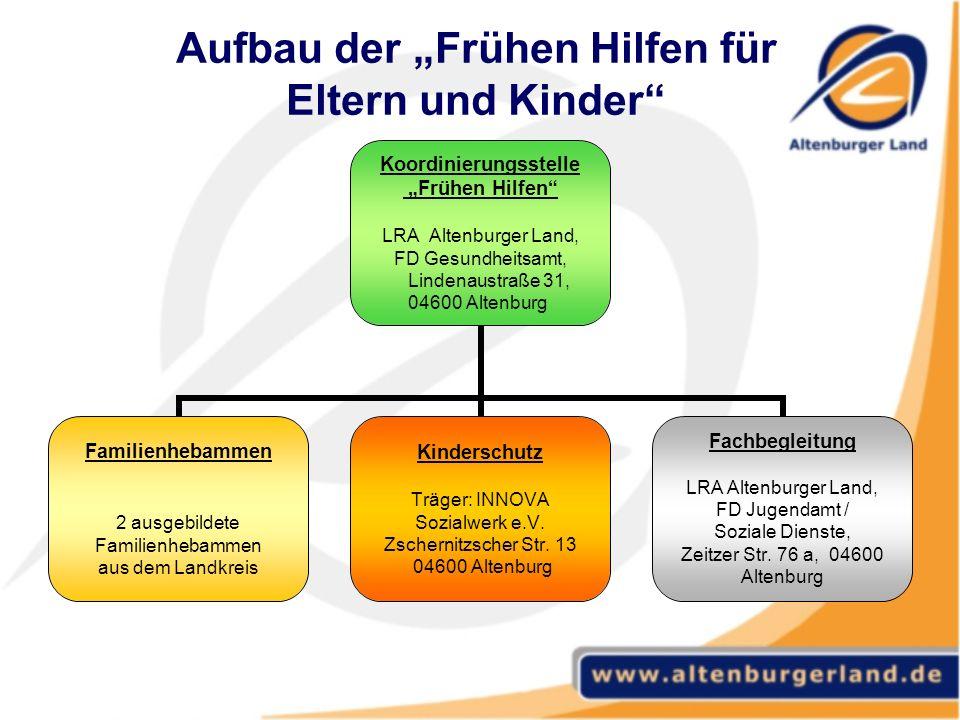 """Aufbau der """"Frühen Hilfen für Eltern und Kinder"""