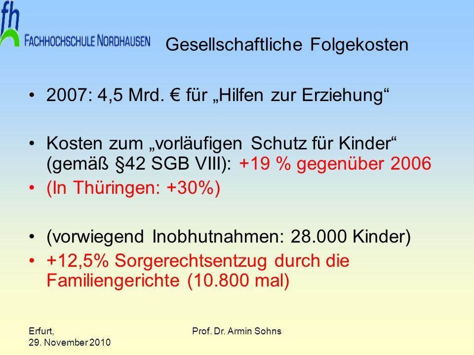 Gesellschaftliche Folgekosten