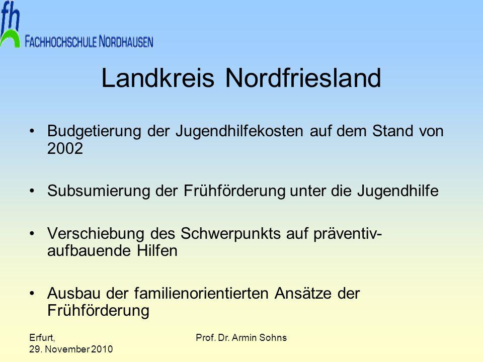 Landkreis Nordfriesland