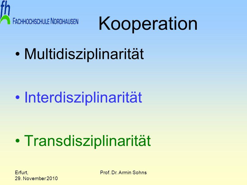 Kooperation Multidisziplinarität Interdisziplinarität