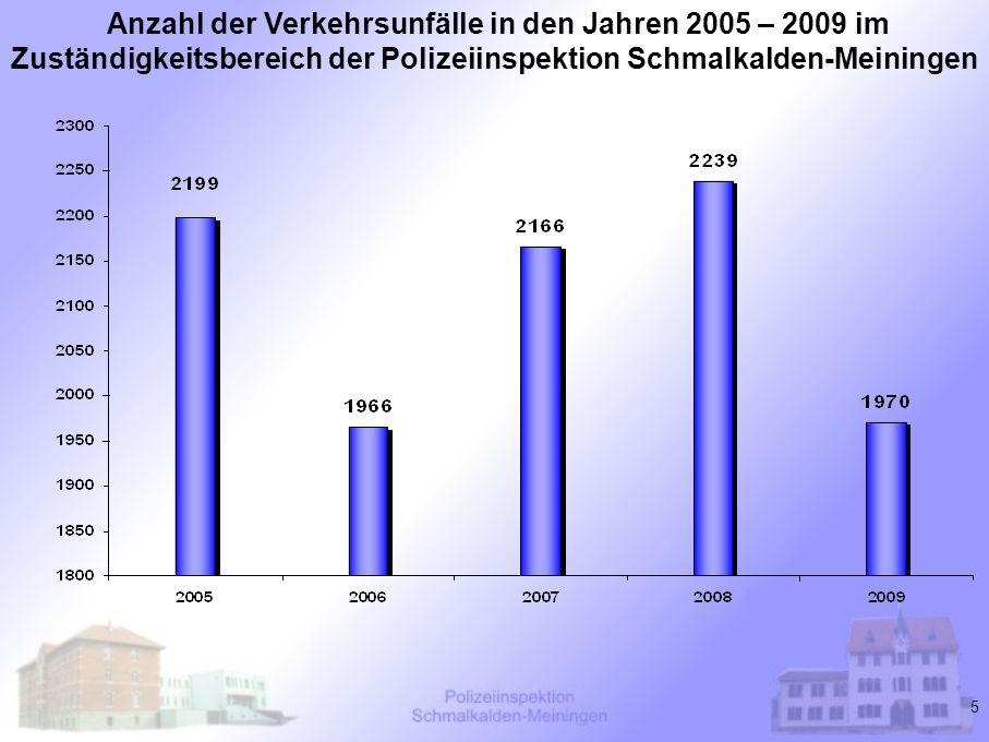 Anzahl der Verkehrsunfälle in den Jahren 2005 – 2009 im Zuständigkeitsbereich der Polizeiinspektion Schmalkalden-Meiningen