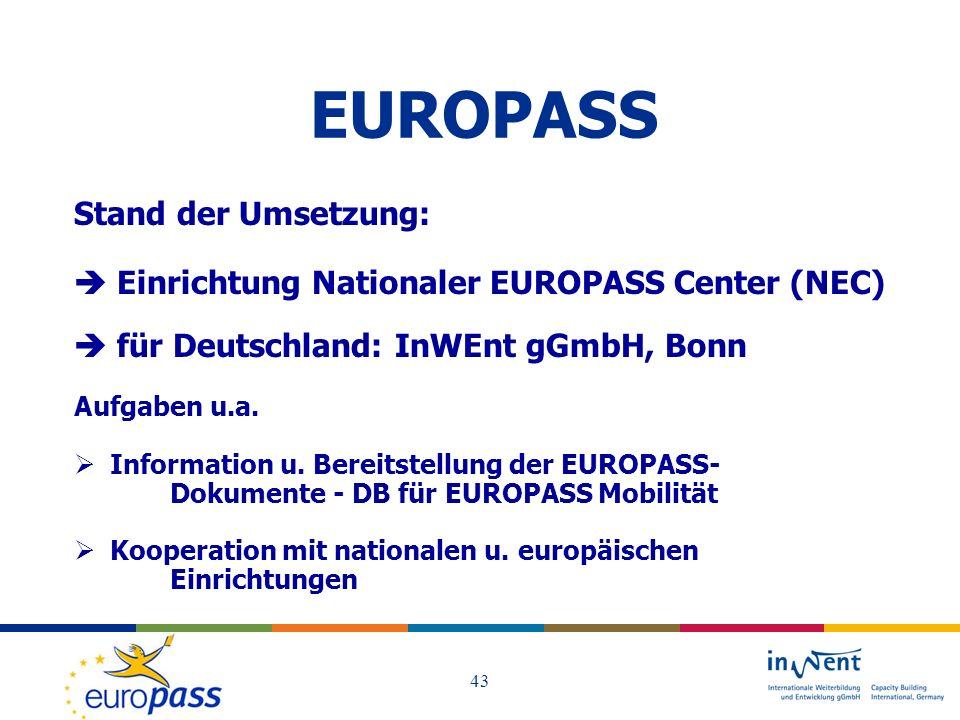 EUROPASS Stand der Umsetzung: