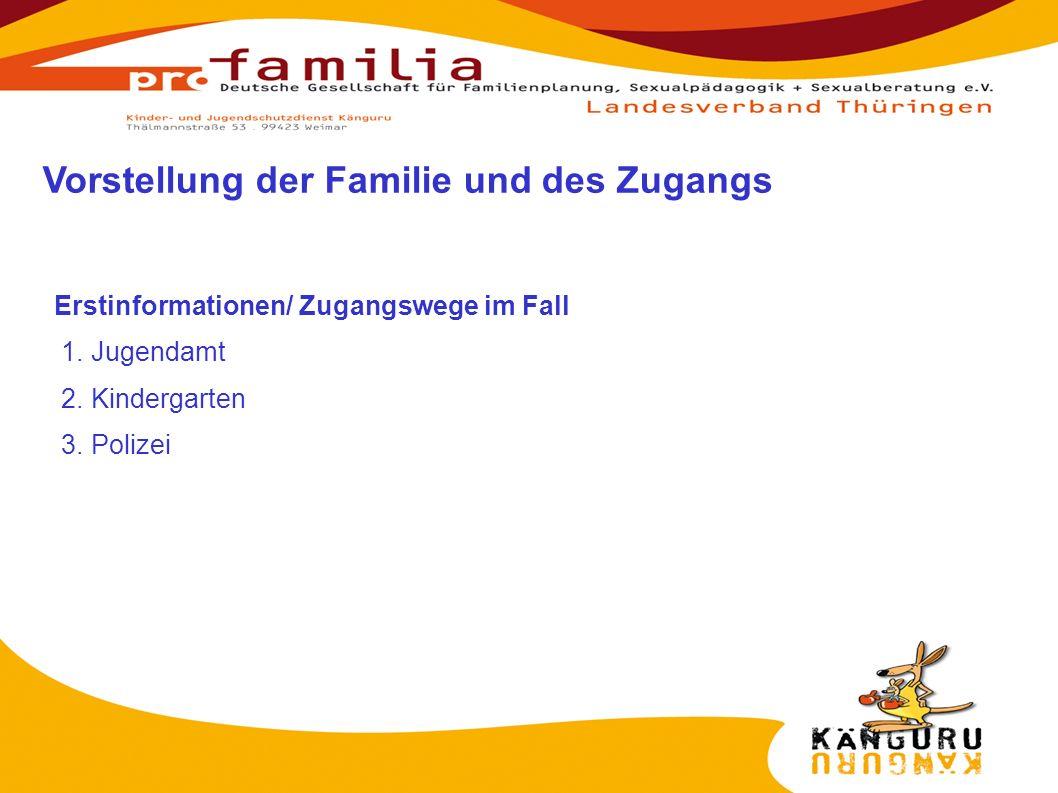 Vorstellung der Familie und des Zugangs