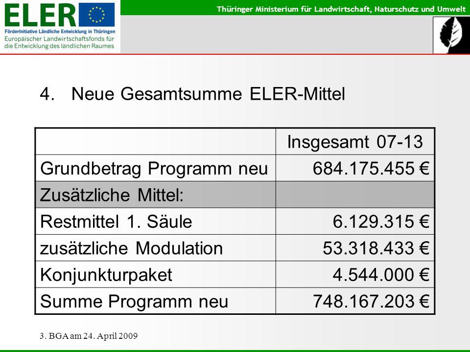 Neue Gesamtsumme ELER-Mittel Insgesamt 07-13 Grundbetrag Programm neu