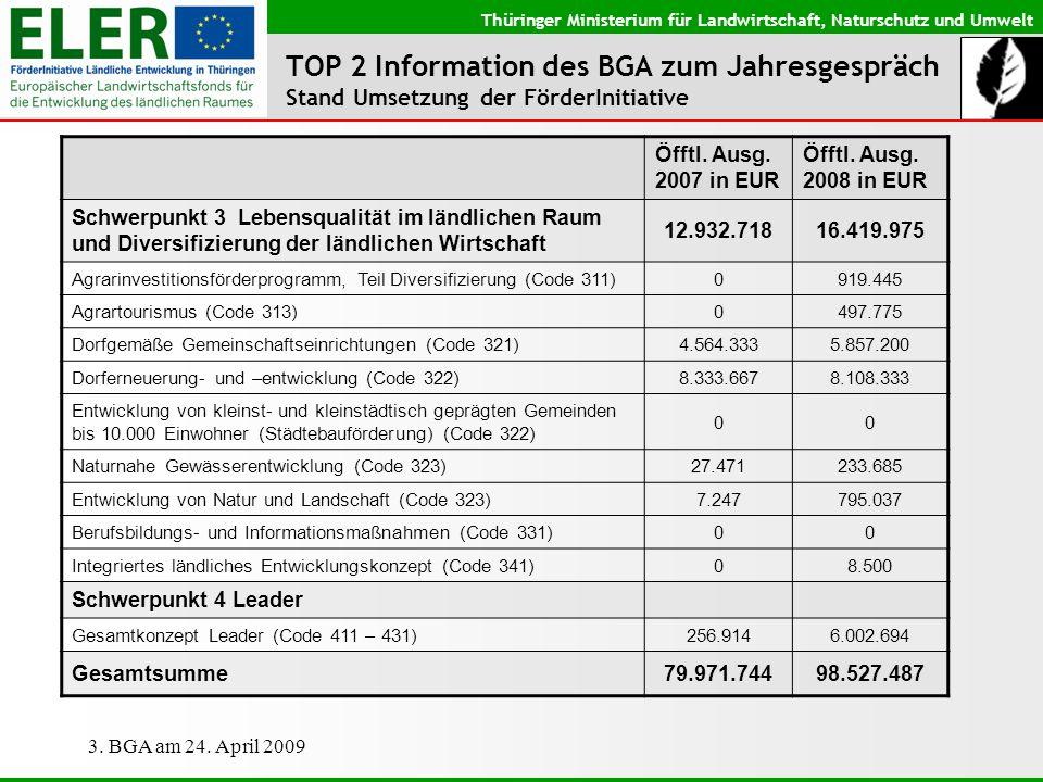 TOP 2 Information des BGA zum Jahresgespräch Stand Umsetzung der FörderInitiative